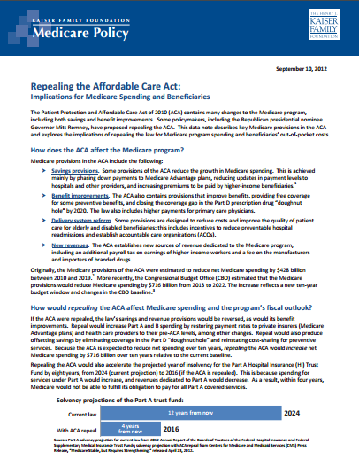 Repealing the Affordable Care Act: Implications for Medicare Spending and Beneficiaries
