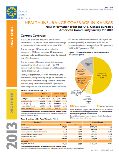 Fact Sheet: Health Insurance Coverage in Kansas