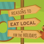 5 reasons to eat local for the holidays