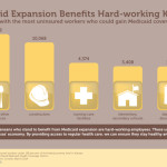 Medicaid Expansion: A Pro-Growth Policy for Kansas
