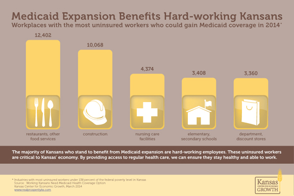 KS-Center-for-Economic-Growth_Medicaid-Expansion-Infographic.jpg