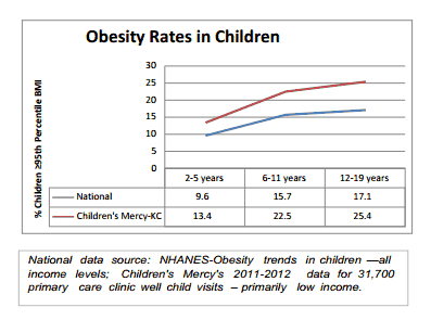 Obesity_Children.png