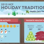 Happy holidays from HCF
