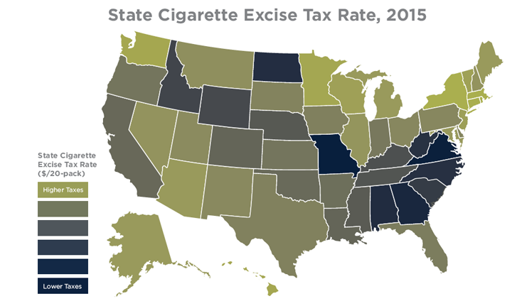 Tobacco taxes 2015