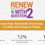 Renew with Question 2