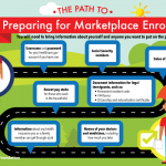 Need insurance? Marketplace open enrollment is just around the corner