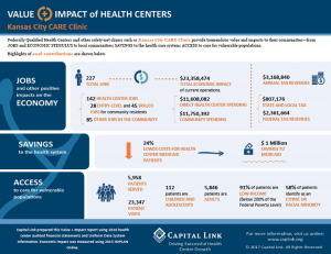 KC CARE Clinic's value to Kansas City's economy